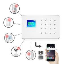 Комплект GSM сигнализации ТF18
